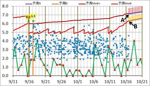 震度の予測136.jpg
