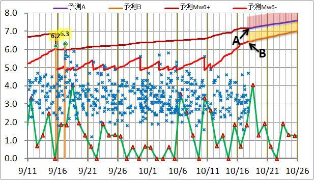 震度の予測137.jpg