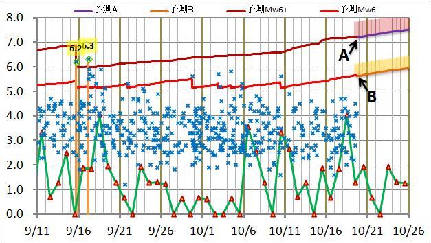 震度の予測139.jpg