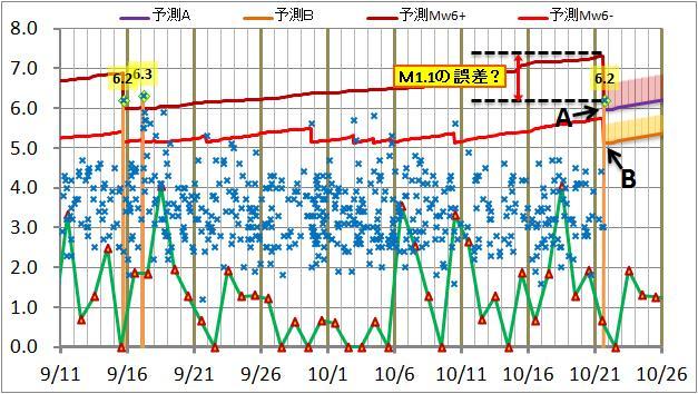震度の予測141.jpg