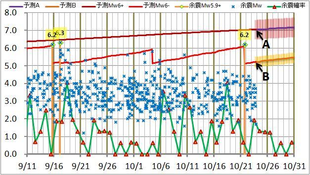 震度の予測143.jpg