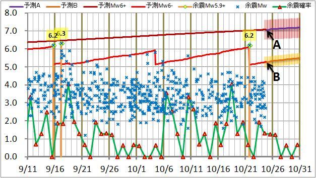 震度の予測144.jpg