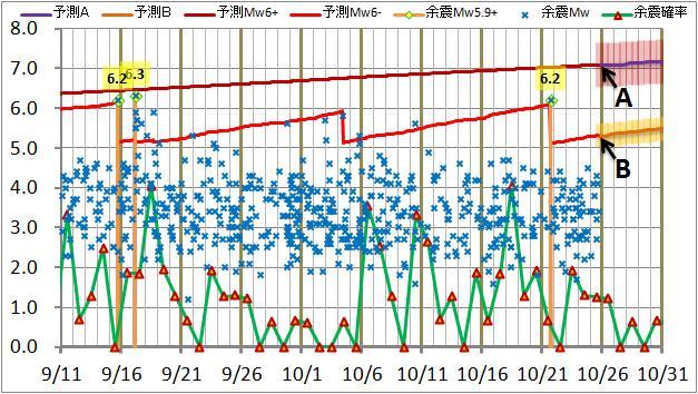 震度の予測145.jpg