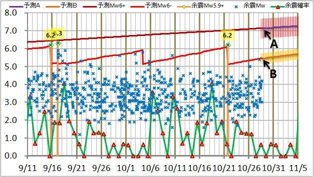 震度の予測146.jpg