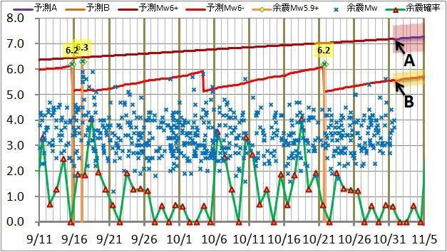震度の予測149.jpg