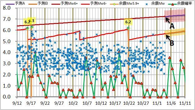 震度の予測152.jpg