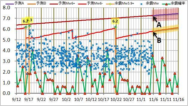 震度の予測154.jpg