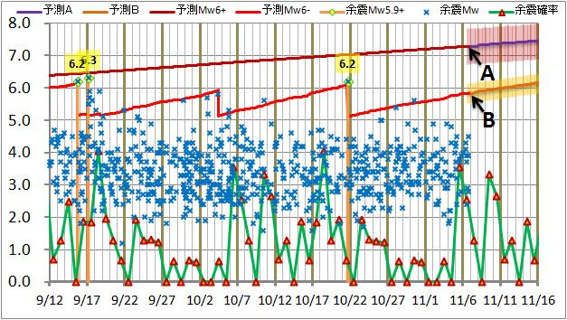 震度の予測155.jpg