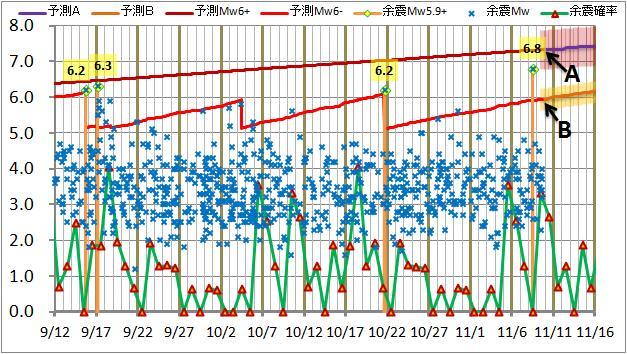 震度の予測158.jpg