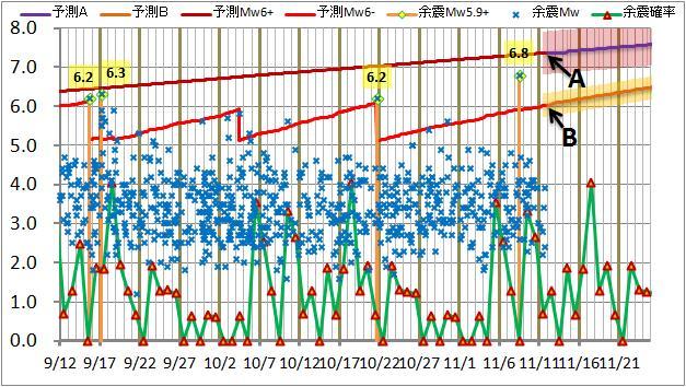 震度の予測160.jpg