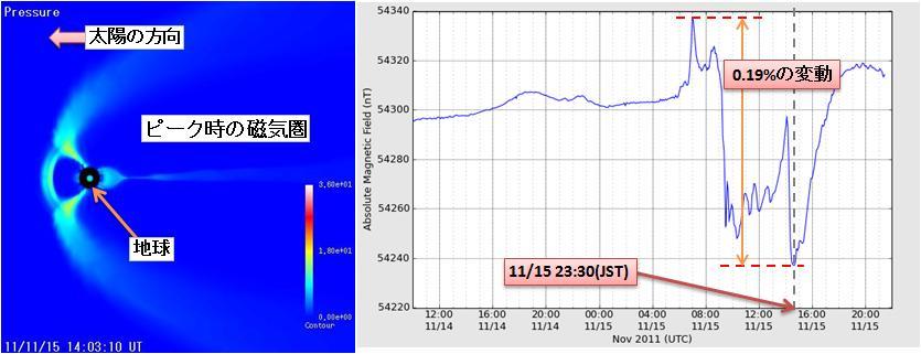 磁気嵐解析57.jpg