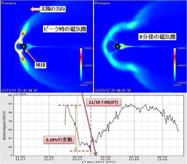 磁気嵐解析61.jpg