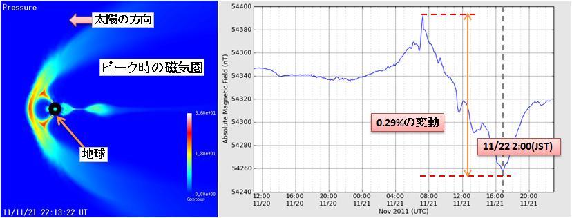 磁気嵐解析65.jpg