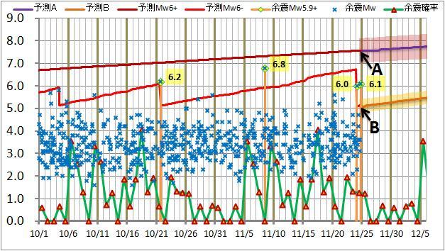 震度の予測165.jpg