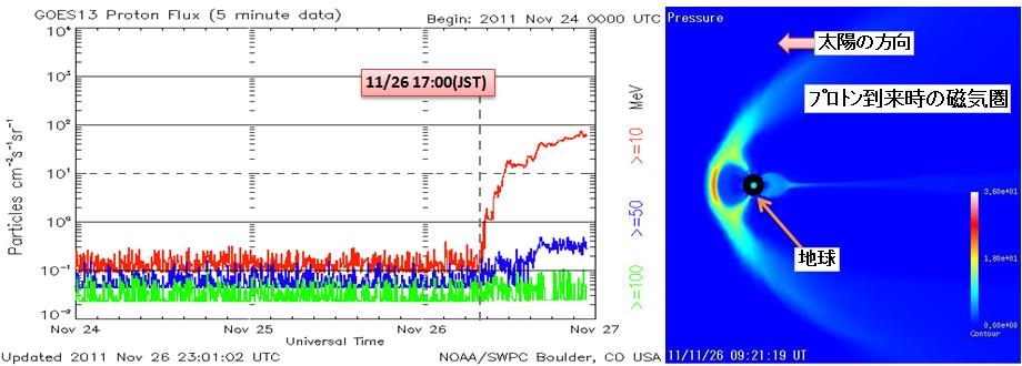 磁気嵐解析75.jpg