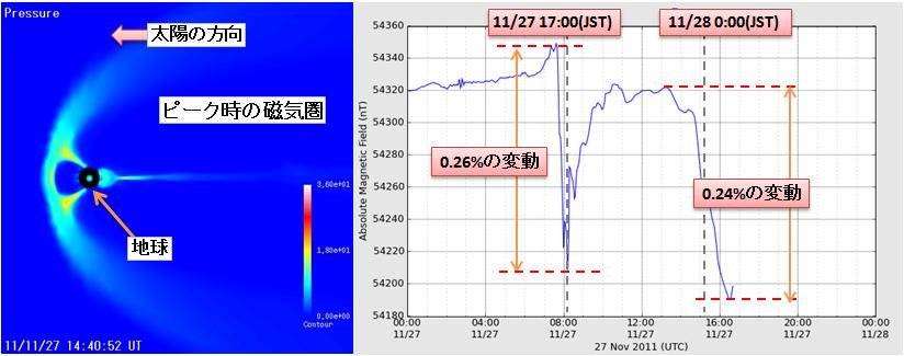 磁気嵐解析79.jpg