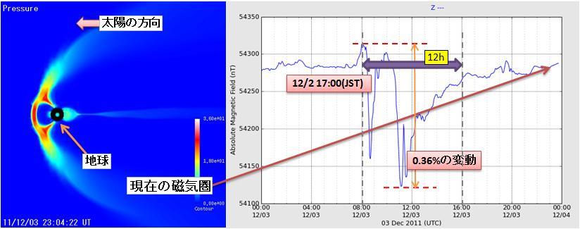 磁気嵐解析103.jpg