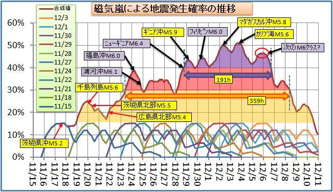 磁気嵐解析102.jpg