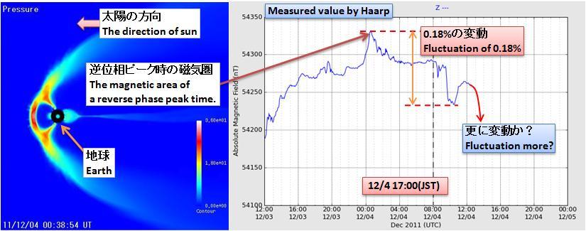 磁気嵐解析104.jpg