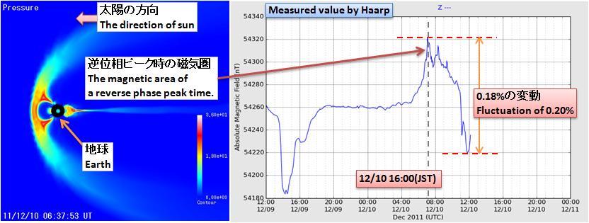 磁気嵐解析117.jpg