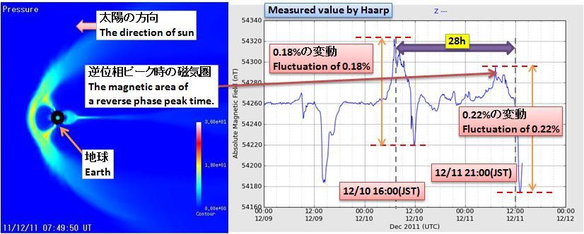 磁気嵐解析121.jpg