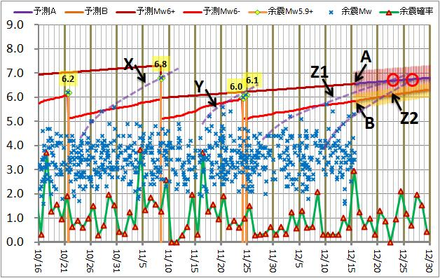 震度の予測168.jpg