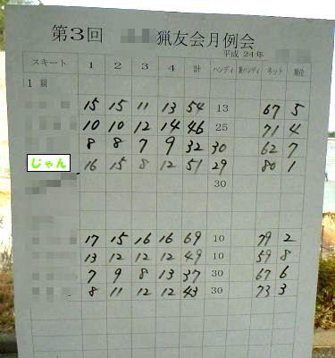 2012.03.30射撃3