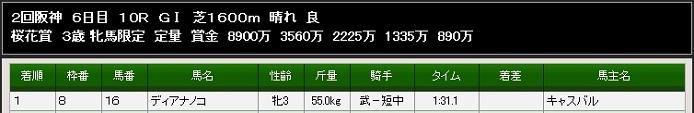 桜花賞勝利2