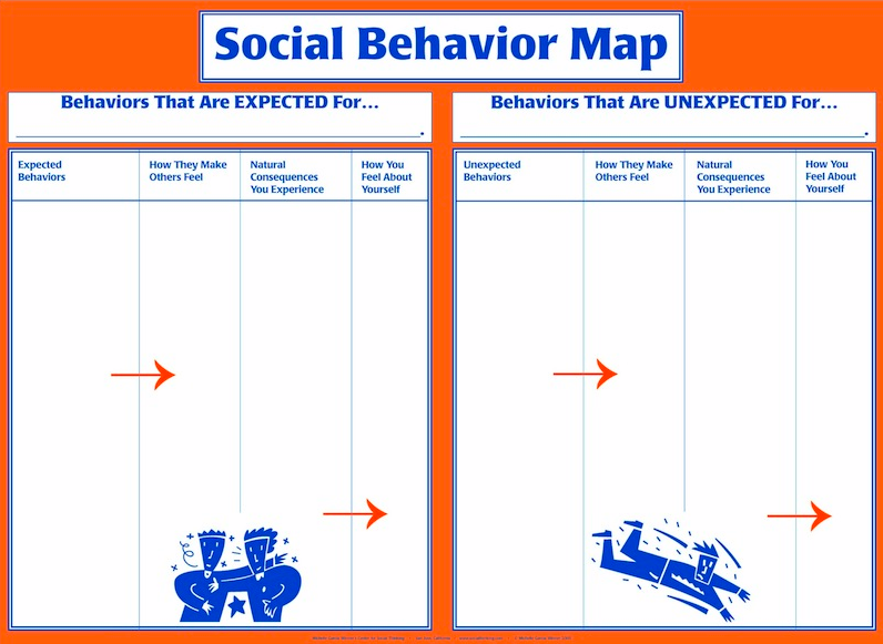 Social Behavior Map