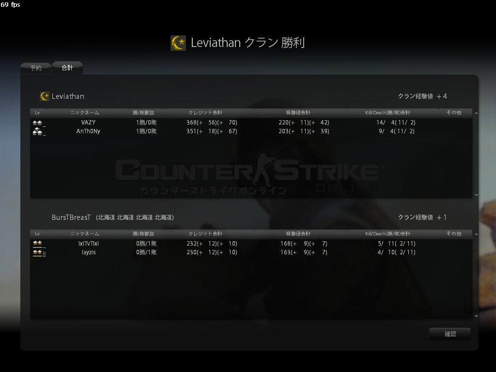 BursTBreasT.001メンバー