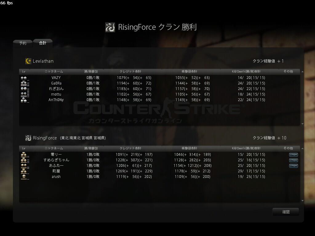 RisingForce.004メンバー
