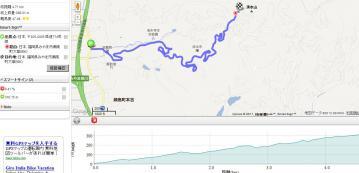 清水山マップ