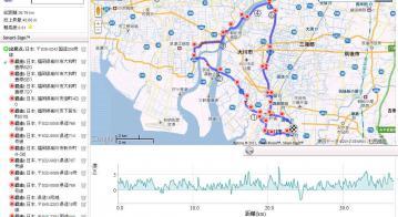 柳川大川ポタリングコース1