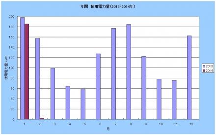2013-201401graph.jpg