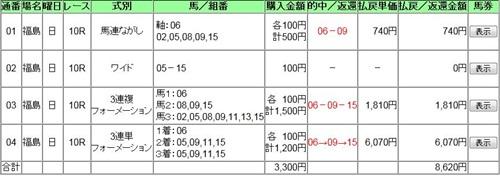 20120415福島10R