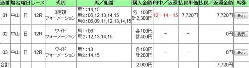 20120415中山12R