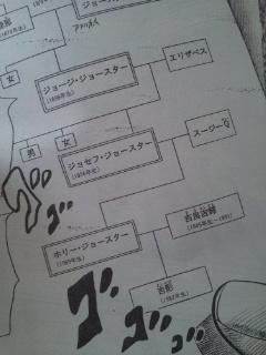 ジョジョの奇妙な冒険の家系図を解説 ...