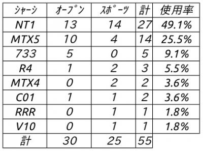 count_12R1_C.jpeg