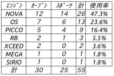 count_12R1_E.jpeg