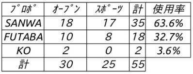 count_12R1_P.jpeg