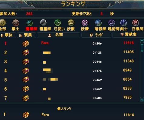 20120227(タイガー順位)