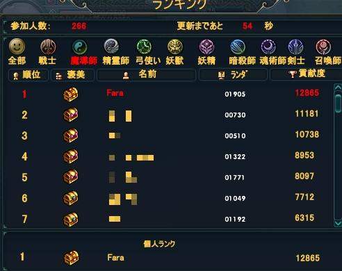 20120305(タイガー順位)