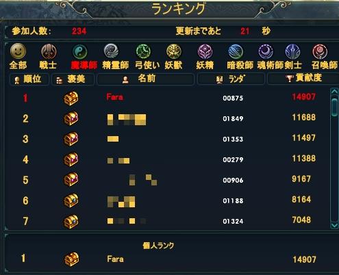 20120326(タイガー順位)