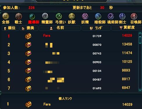 20120409(タイガー順位)