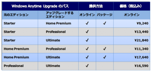 windows7-anytime-upgrade.png
