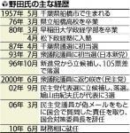 20110830