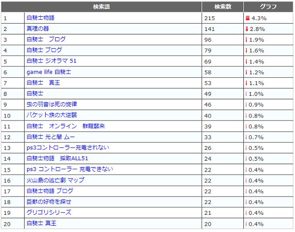 201110検索