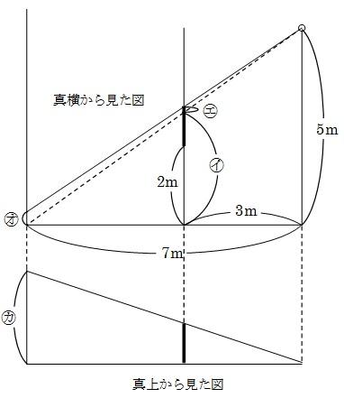 大阪星光2013 5④