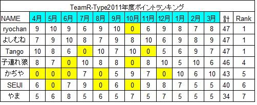 20120324point001.jpg