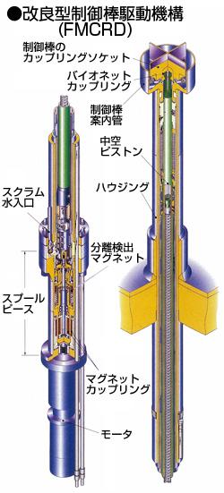 原子核発電・ちんぽ制御棒